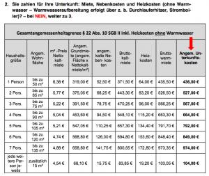 Mietobergrenze-Landkreis-2